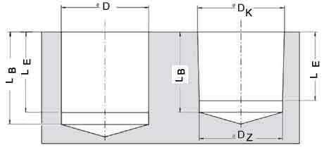 konische gewinde vorbereiten npt nptf bspt. Black Bedroom Furniture Sets. Home Design Ideas